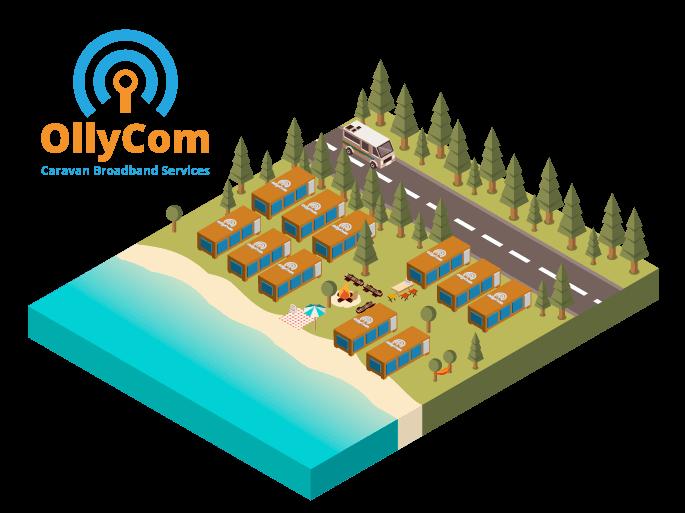 Caravan Broadband Services
